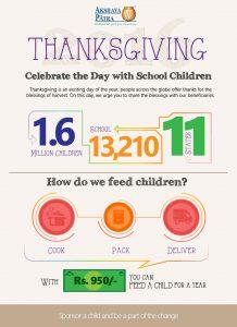 thanksgivingbyakshayapatra