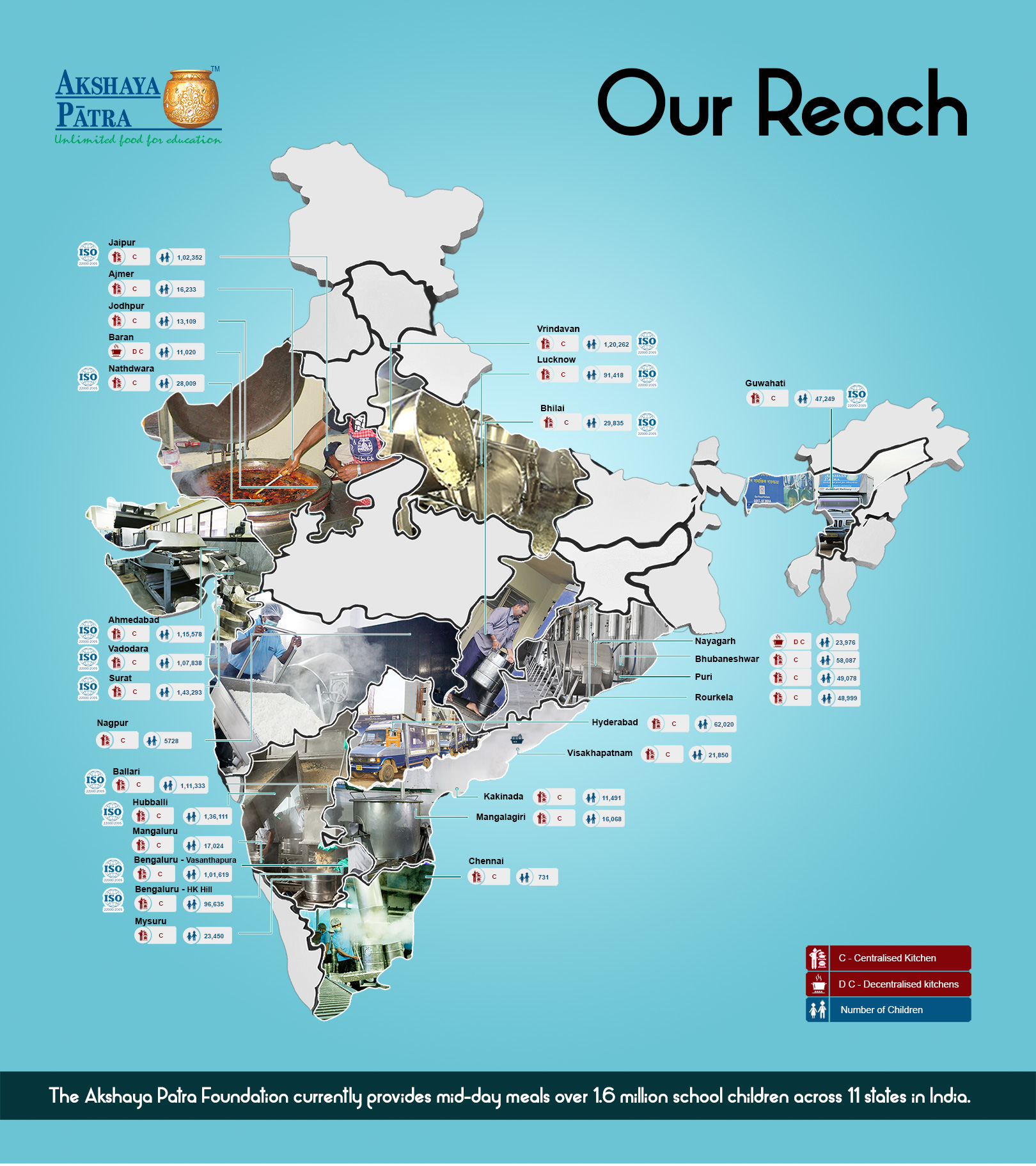 Infograph on Our Reach