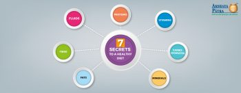 SECRETS-to-a-healthy-diet-banner-1160×450