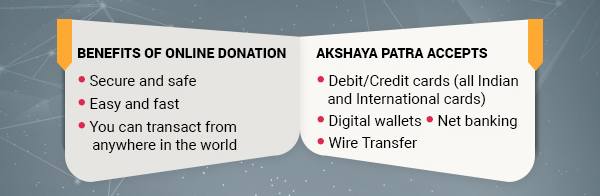 online donation in india